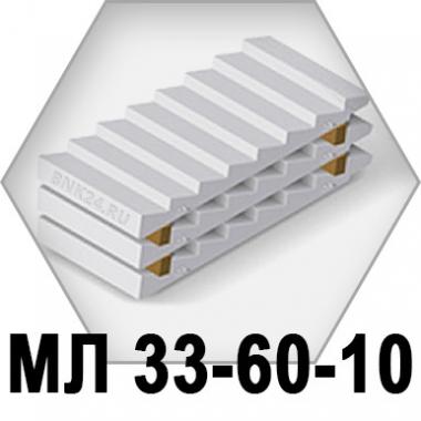 Лестничный марш МЛ-33-60-10